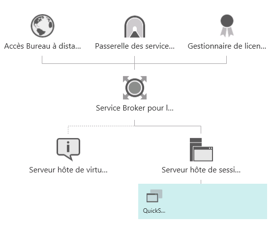 Windows server 2012 remote desktop services blog de - Bureau a distance windows server 2012 ...